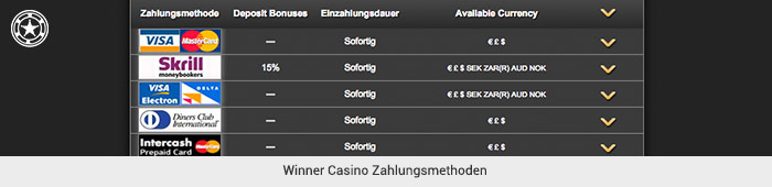 winner casino zahlung
